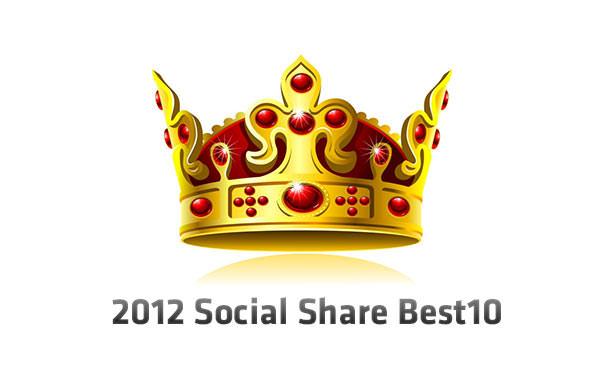 2012 Social Share Best10