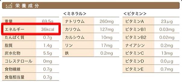 こだわり農家の野菜サラダ 栄養成分