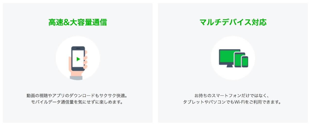 LINEモバイル「Wi-Fiオプション」