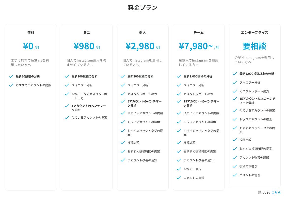 InStats 料金プラン