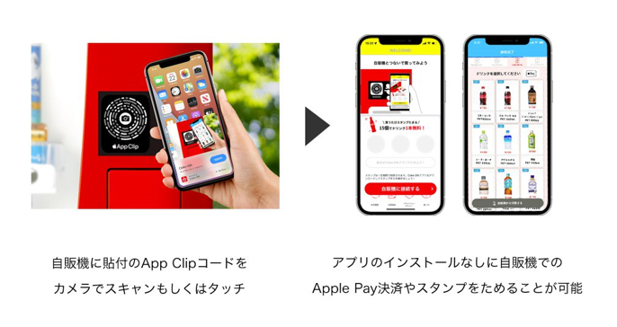 App ClipでCoke ON Payを使う流れ